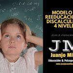 Modelo de Reeducación de Discalculia en 4 niveles